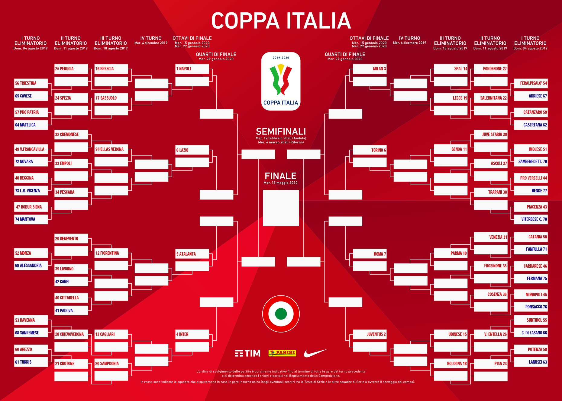Coppa Italia 2020 Calendario.Coppa Italia 2019 20 Il Tabellone Completo Foto