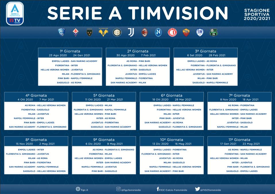 Serie A femminile, si parte il 22 e 23 agosto: ecco il calendario
